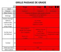 grille-passage-grade-adultes2.jpg