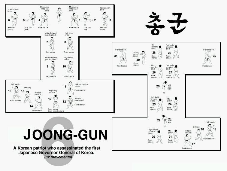 Hyung 6 joong gun