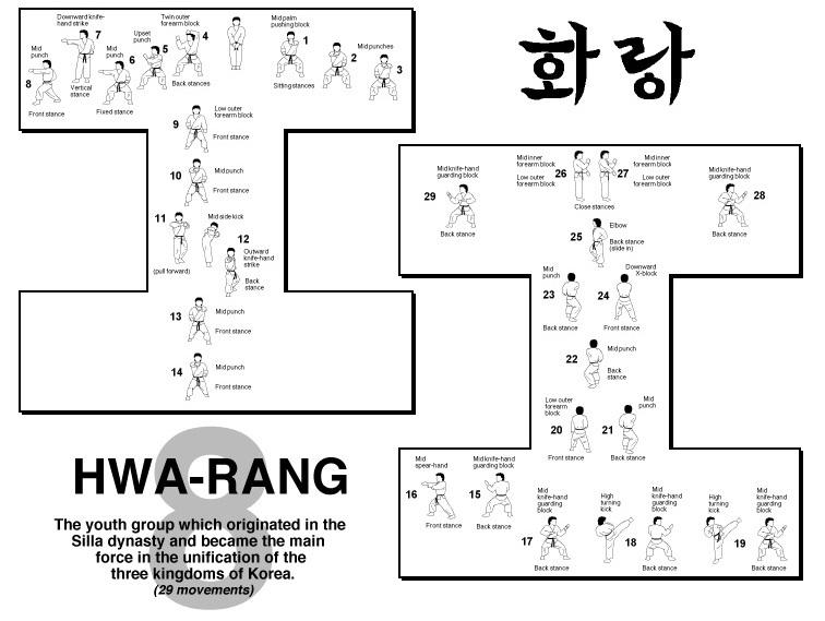 Hyung 8 hwarang