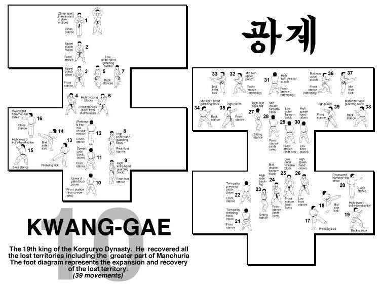Hyung 10 kwang gae