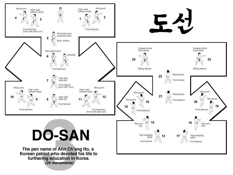 Hyung 3 dosan